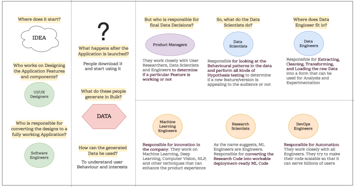 Data-Roles (1)